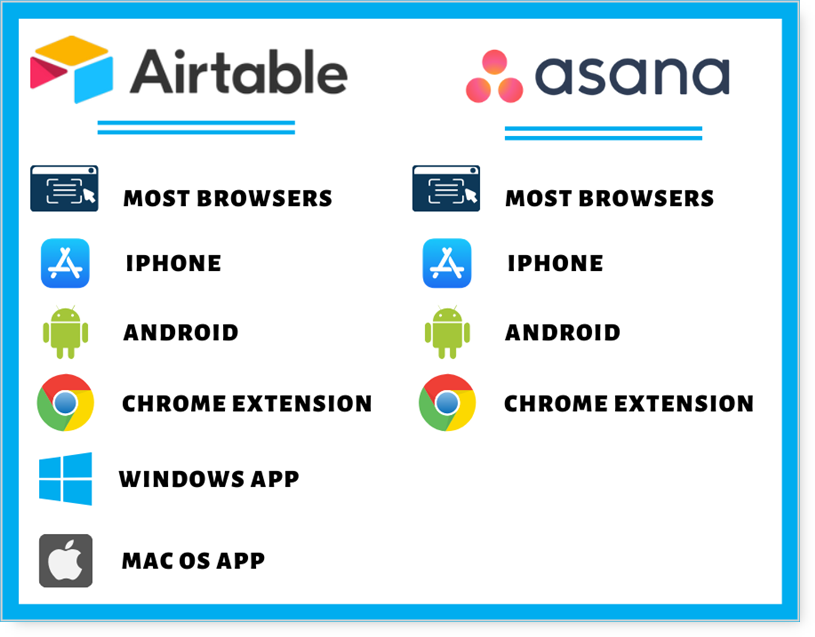 Airtable and Asana platform