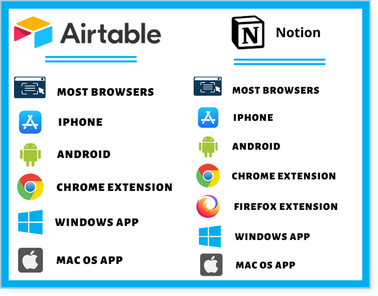 Airtable and Notion platform