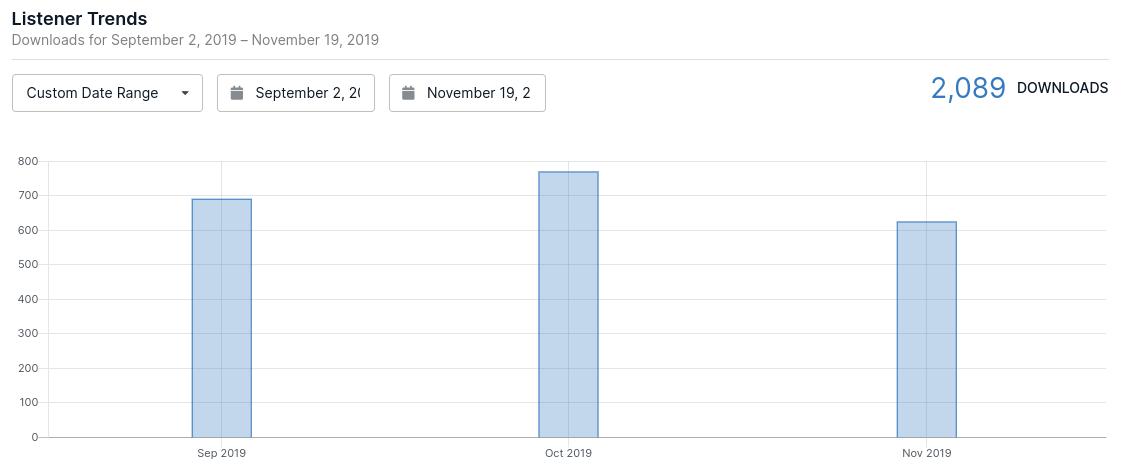 Screenshot 2019-11-19 at 10.46.26 AM