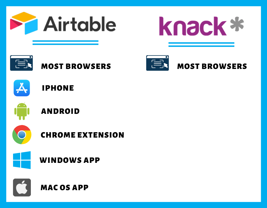 airtable and knack platform