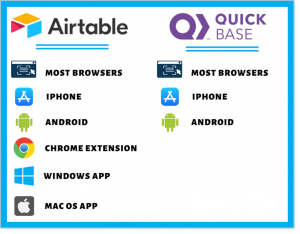 airtable and quick base platform