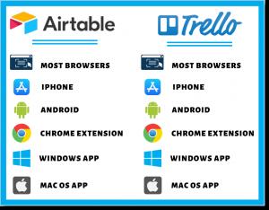 airtable and trello platform