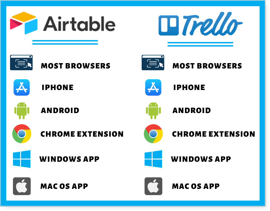 airtable and trello platform