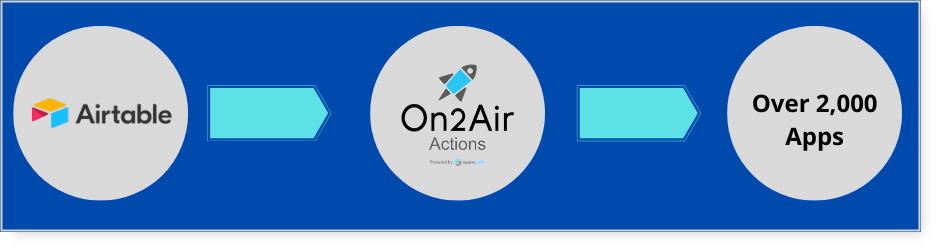 airtable to on2air