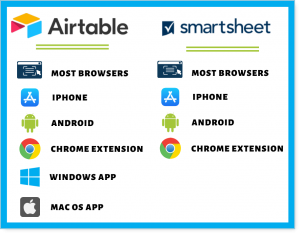 airtable and smartsheet platforms
